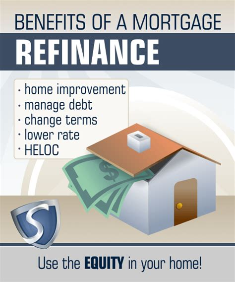 mortgage refinance brokers by tmg the mortgage