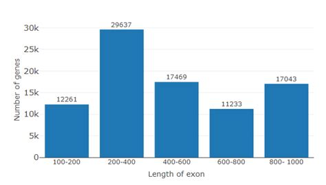 layout xaxis plotly r how to change axis features in plotly stack overflow