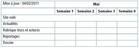 Calendrier Explication Le Calendrier 233 Ditorial Explication 233 Conseil