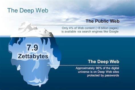 deep web cplinks deep web sites 2018 dark web deep web links hidden wiki