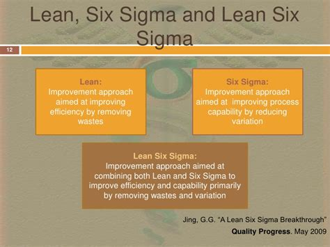 Lean Six Sigma Mba by Lean Six Sigma Healthcare