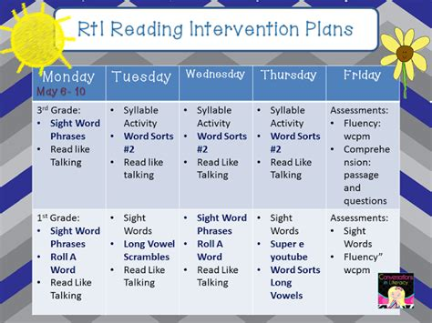 lesson plan template for reading intervention rti intervention plans memory makers