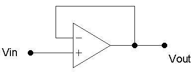 Penguat Operasional Op Teori Dan Rangkaian Dasar Original penguat penyangga pengikut tegangan