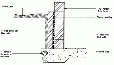 Lakefront House Plans by How To Build A Block Retaining Wall Which Will Complement