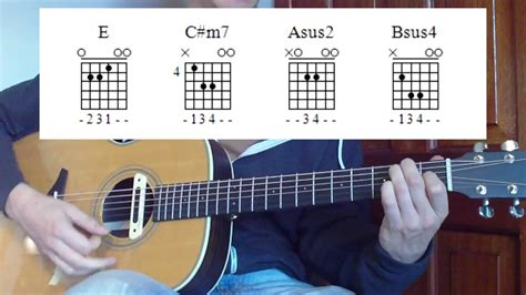 taylor swift chords lucky one the lucky one taylor swift guitar lesson red album youtube