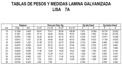 tabla calibres de lamina lizbeth guido 2011 09 25