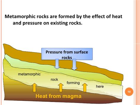 diagram of metamorphic rock rock revision