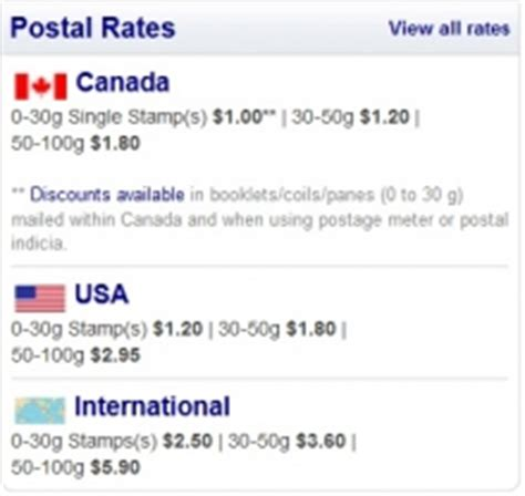 Zip Code Lookup By Address Canada Postal Code Look Up Central Stores Of Waterloo
