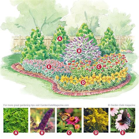 Flower Garden Designs And Layouts 25 B 228 Sta Id 233 Erna Om Heaton P 229 Pixiefrisyr Och Pixiefrisyrer