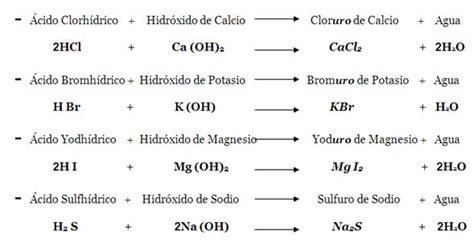 cuales son las sales neutras los compuestos qu 237 micos inorg 225 nicos monografias