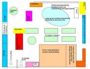 floor plan for kindergarten classroom layout trend home