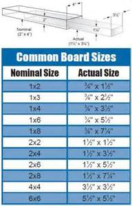 Size Boards Lumber Dimensions 2x4 Images