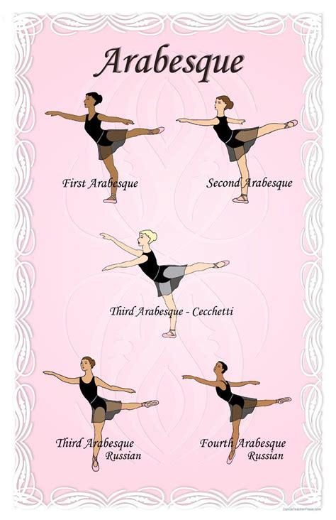 1325171034 ballerine photos de cours ballet essentials ballet pinterest ballet