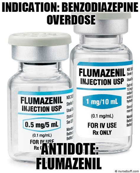 Flumazenil For Benzo Detox by Drugs Their Antidotes A S Ultimate Guide Nursebuff