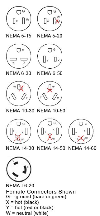 nema l6 wiring diagram get free image about wiring diagram