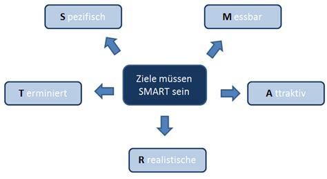 werkstatt definition ziele richtig setzen mit der smart methode
