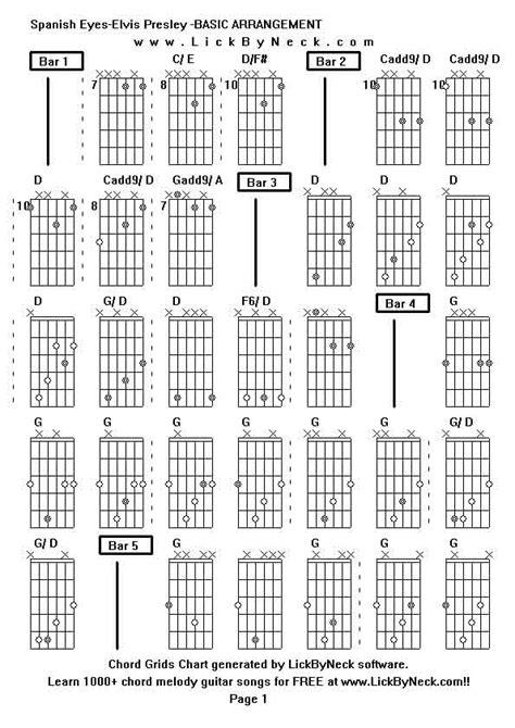 Enchanting Gadd9 Guitar Chord Ensign - Beginner Guitar Piano Chords ...