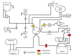 91 sportster wiring diagram get free image about wiring diagram