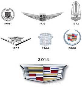 Cadillac Origin Of Name Cadillac Logo Cadillac Car Symbol Meaning And History