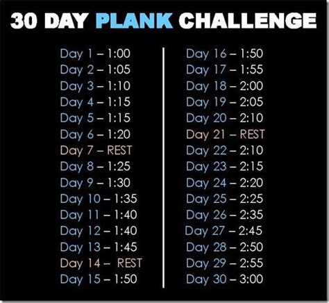 planking 30 day challenge workout arms piper s run