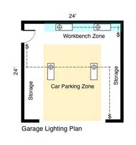 Two Car Garage Lighting Garage Lighting