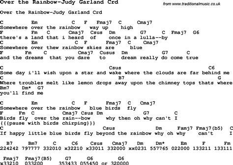 ukulele tutorial for somewhere over the rainbow somewhere over the rainbow ukulele chords beginner