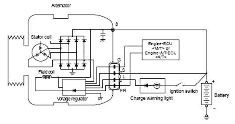 Switch Stater Ss Mazda Universal Original Lelangan 2003 eclipse alternator problem maintenance repairs