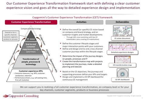 Capgemini Consulting Bewerbung Adrebe Cross Channel Customer Experience Design In Telecommunications