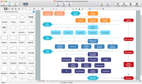 how to draw flow diagram how to draw an effective flowchart free trial for mac