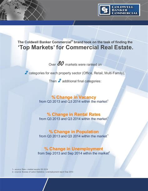 Best Real Estate Mba Programs 2014 by Coldwell Banker Commercial Market Comparison Report Ranks