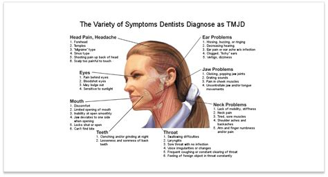 what are the causes and symptoms of jaw pain ehow image gallery tmj symptoms