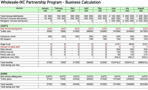 small business finance template sanjonmotel