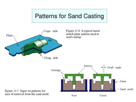 what is pattern in casting 3 sand casting