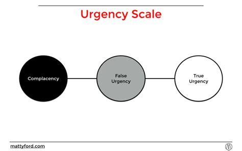 kotter sense of urgency kotter 8 step process for change mattyford