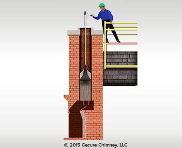 heatshield chimney cleaning and repair products