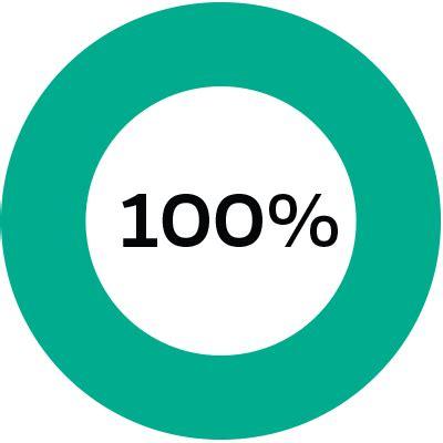 never stop giving 100% — steemit