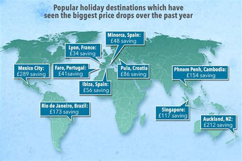 portugal and spain reign as cheapest holiday spots the cheapest travel destinations for 2017 worldwide hippies