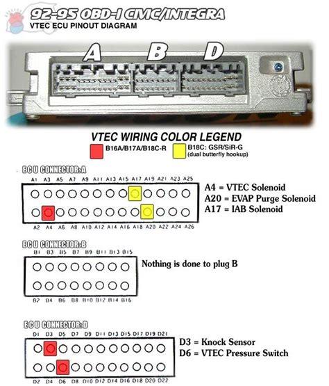vtec wiring diagram obd1 vtec wiring diagram obd1 wiring