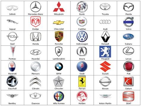 car brand best car logos car brands
