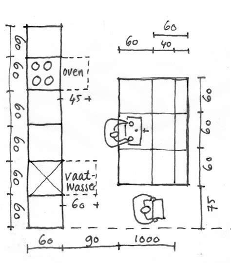 Gäste Wc Planen 4561 by Een Verbouwingsplan Maken In 5 Stappen Stek Woon