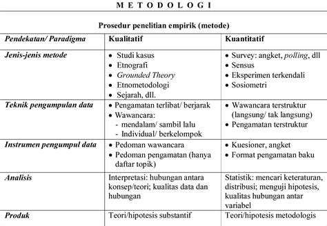 format ringkasan skripsi metode kualitatif dalam ilmu ilmu sosial balai