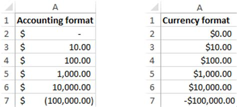 excel macro format number convert text to numbers in