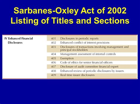 section 404 of the sarbanes oxley act accounting auditing and corporate governance impact of