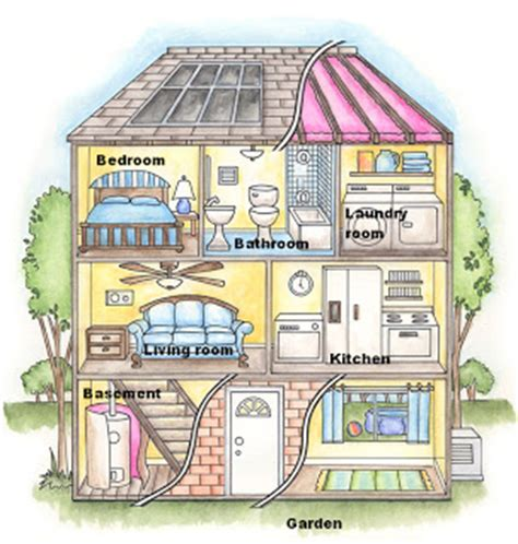house parts parts of the house clipart clipartsgram com