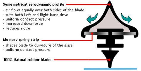 Dijamin Wiper Belakang Ford H 306 12 300mm 70542 wr112 12 quot 300mm jikiu toyoguard rear wiper blades trb017 bmw 61617241986 mitsubishi 8253a232