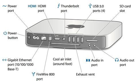 porta firewire mac mac mini late 2012 external ports and connectors