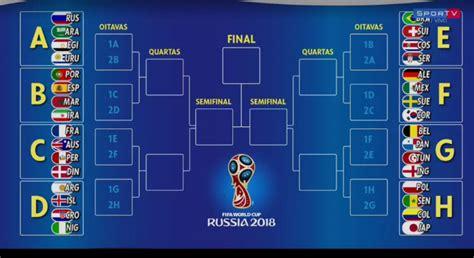 copa do mundo 2018 brasil fica no grupo e no mundial da