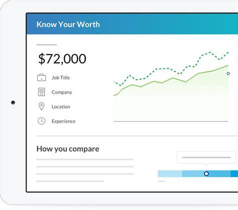 company salaries glassdoor