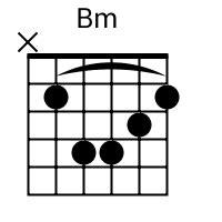 bm chord bm chord