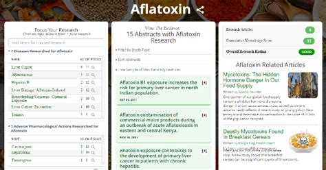 How To Detox Aflotoxins by Aflatoxins Poisons Hiding In Plain Sight Totalrehash
